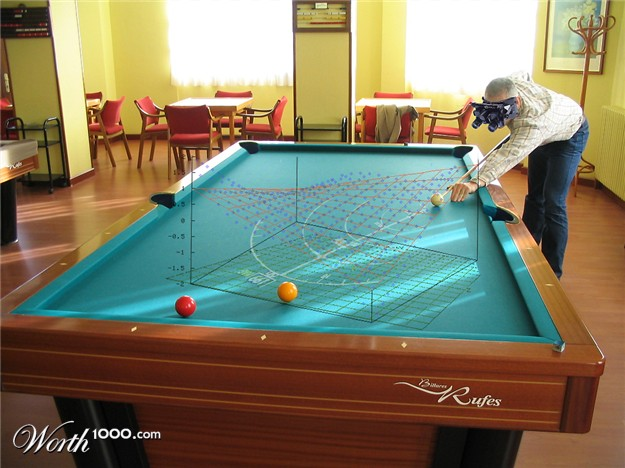 If You Could Ask Santa For One Thing Related To Billiards What - How much is my pool table worth