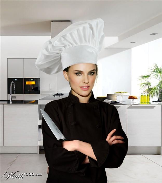 Quiz on celebrity chefs